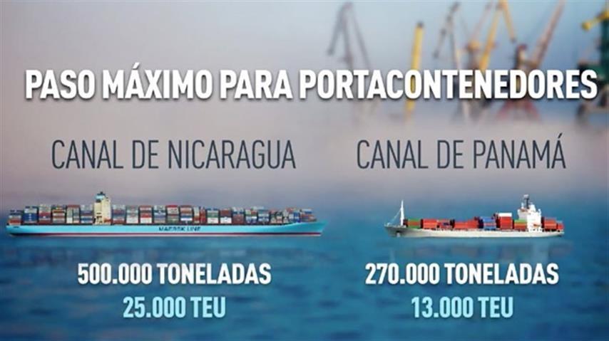 Unidad con colombianos contra el canal